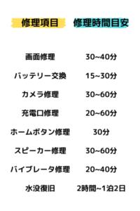 スマップル渋谷本店のiPhone修理メニューについて